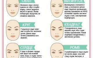 Как правильно красить брови ютуб