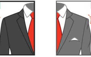 Как правильно выбрать костюм