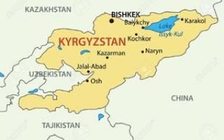 Как правильно называется киргизия