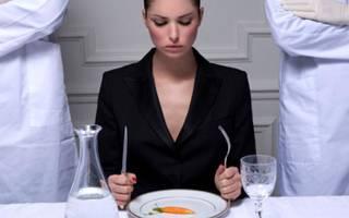 Как подобрать правильную диету тест