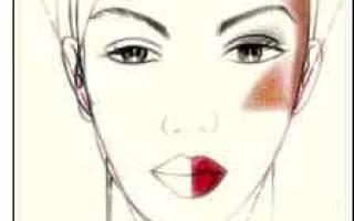 Как правильно красить скулы румянами видео